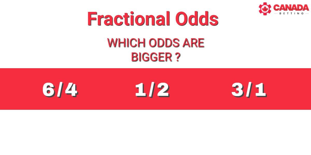 Fractional Odds vs decimal odds